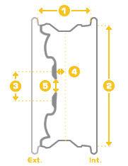 Rozměry hliníkové ráfky